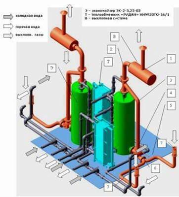Теплообменники в газопоршневых агрегатов теплообменник стальной корпус